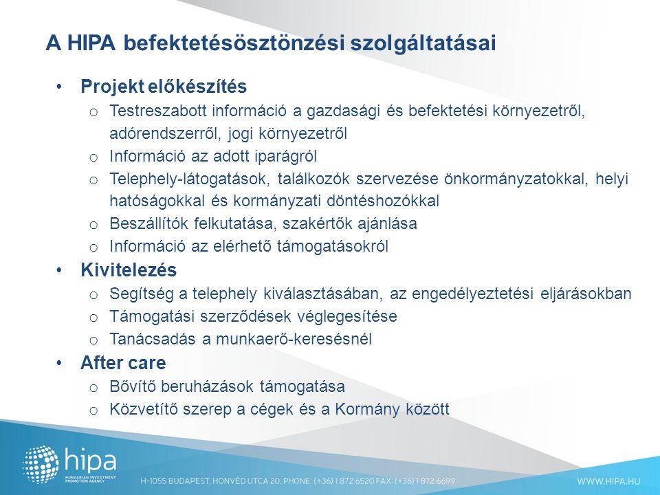 A HIPA befektetésösztönzési szolgáltatásai Projekt előkészítés o Testreszabott információ a gazdasági és befektetési környezetről, adórendszerről, jogi környezetről o Információ az adott iparágról o Telephely-látogatások, találkozók szervezése önkormányzatokkal, helyi hatóságokkal és kormányzati döntéshozókkal o Beszállítók felkutatása, szakértők ajánlása o Információ az elérhető támogatásokról Kivitelezés o Segítség a telephely kiválasztásában, az engedélyeztetési eljárásokban o Támogatási szerződések véglegesítése o Tanácsadás a munkaerő-keresésnél After care o Bővítő beruházások támogatása o Közvetítő szerep a cégek és a Kormány között