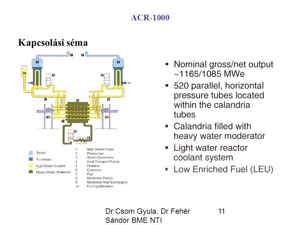 Dr Csom Gyula, Dr Fehér Sándor BME NTI 11 ACR-1000 Kapcsolási séma