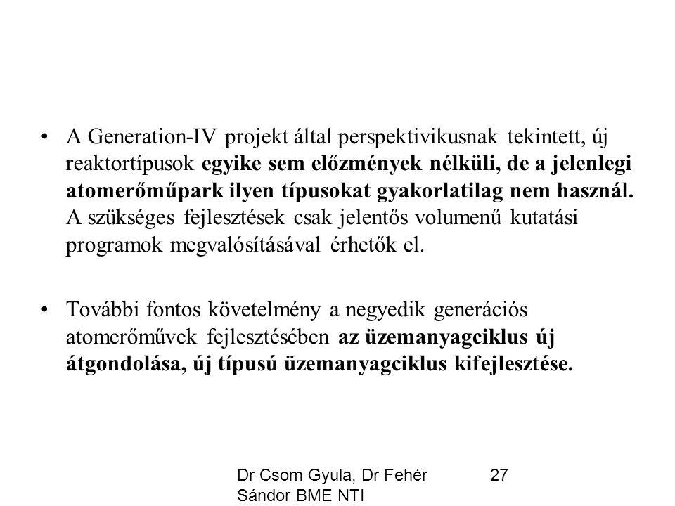 Dr Csom Gyula, Dr Fehér Sándor BME NTI 27 A Generation-IV projekt által perspektivikusnak tekintett, új reaktortípusok egyike sem előzmények nélküli, de a jelenlegi atomerőműpark ilyen típusokat gyakorlatilag nem használ.