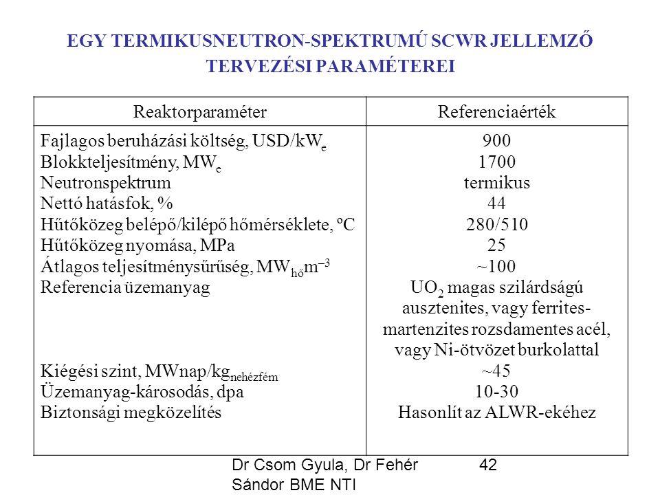 Dr Csom Gyula, Dr Fehér Sándor BME NTI 42 EGY TERMIKUSNEUTRON-SPEKTRUMÚ SCWR JELLEMZŐ TERVEZÉSI PARAMÉTEREI ReaktorparaméterReferenciaérték Fajlagos beruházási költség, USD/kW e Blokkteljesítmény, MW e Neutronspektrum Nettó hatásfok, % Hűtőközeg belépő/kilépő hőmérséklete, ºC Hűtőközeg nyomása, MPa Átlagos teljesítménysűrűség, MW hő m –3 Referencia üzemanyag Kiégési szint, MWnap/kg nehézfém Üzemanyag-károsodás, dpa Biztonsági megközelítés 900 1700 termikus 44 280/510 25 ~100 UO 2 magas szilárdságú ausztenites, vagy ferrites- martenzites rozsdamentes acél, vagy Ni-ötvözet burkolattal ~45 10-30 Hasonlít az ALWR-ekéhez