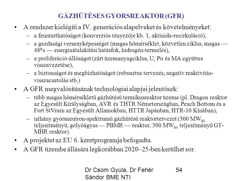 Dr Csom Gyula, Dr Fehér Sándor BME NTI 54 GÁZHŰTÉSES GYORSREAKTOR (GFR) A rendszer kielégíti a IV.
