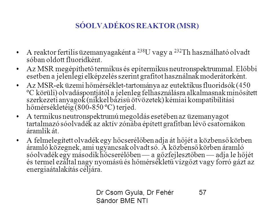 Dr Csom Gyula, Dr Fehér Sándor BME NTI 57 SÓOLVADÉKOS REAKTOR (MSR) A reaktor fertilis üzemanyagaként a 238 U vagy a 232 Th használható olvadt sóban oldott fluoridként.