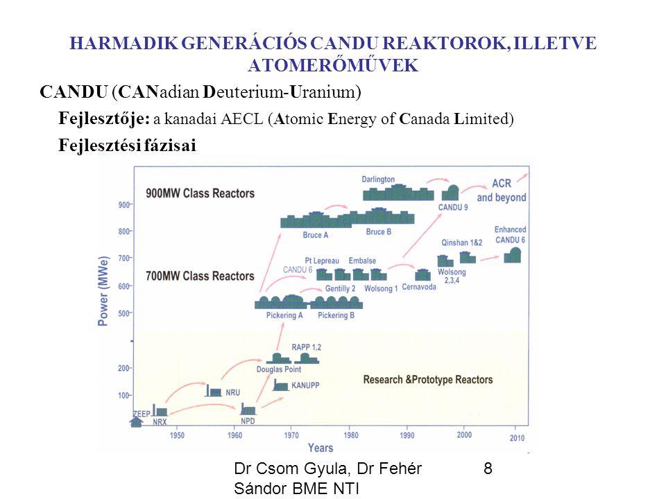 Dr Csom Gyula, Dr Fehér Sándor BME NTI 8 HARMADIK GENERÁCIÓS CANDU REAKTOROK, ILLETVE ATOMERŐMŰVEK CANDU (CANadian Deuterium-Uranium) Fejlesztője: a kanadai AECL (Atomic Energy of Canada Limited) Fejlesztési fázisai