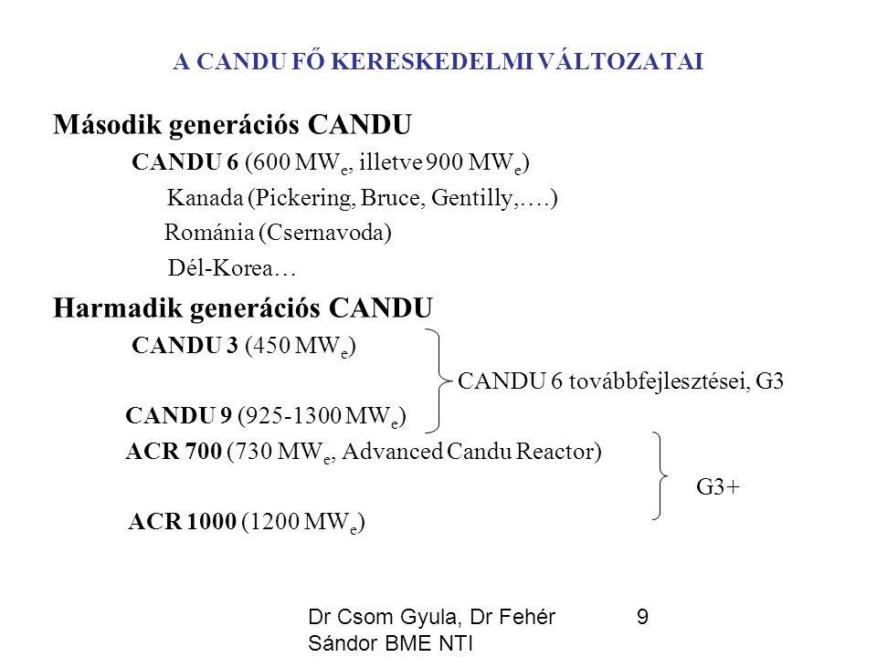 Dr Csom Gyula, Dr Fehér Sándor BME NTI 9 A CANDU FŐ KERESKEDELMI VÁLTOZATAI Második generációs CANDU CANDU 6 (600 MW e, illetve 900 MW e ) Kanada (Pickering, Bruce, Gentilly,….) Románia (Csernavoda) Dél-Korea… Harmadik generációs CANDU CANDU 3 (450 MW e ) CANDU 6 továbbfejlesztései, G3 CANDU 9 (925-1300 MW e ) ACR 700 (730 MW e, Advanced Candu Reactor) G3+ ACR 1000 (1200 MW e )