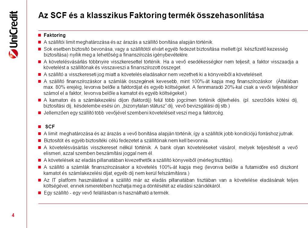 Az SCF és a klasszikus Faktoring termék összehasonlítása Faktoring A szállítói limit meghatározása és az árazás a szállító bonítása alapján történik.