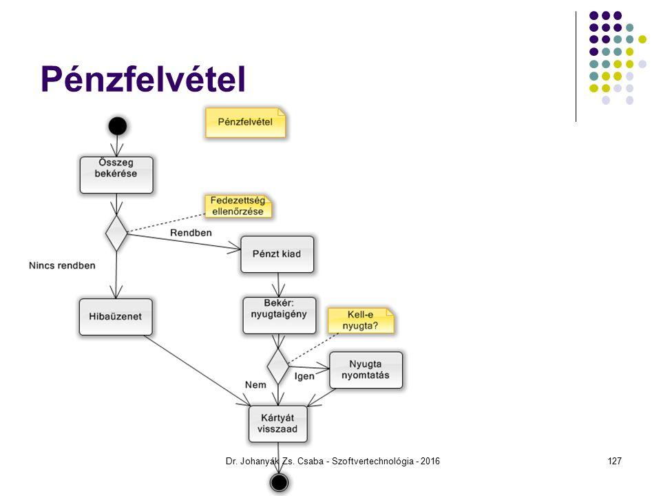 Pénzfelvétel Dr. Johanyák Zs. Csaba - Szoftvertechnológia - 2016127