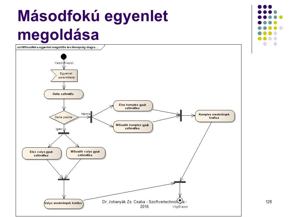 Dr. Johanyák Zs. Csaba - Szoftvertechnológia - 2016 Másodfokú egyenlet megoldása 128