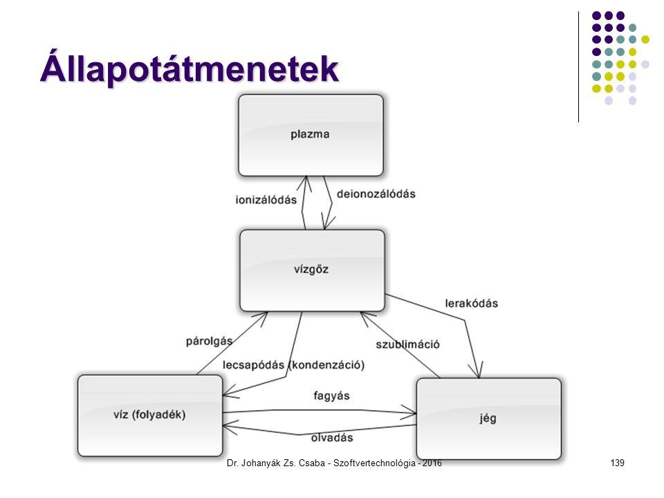 Állapotátmenetek Dr. Johanyák Zs. Csaba - Szoftvertechnológia - 2016139