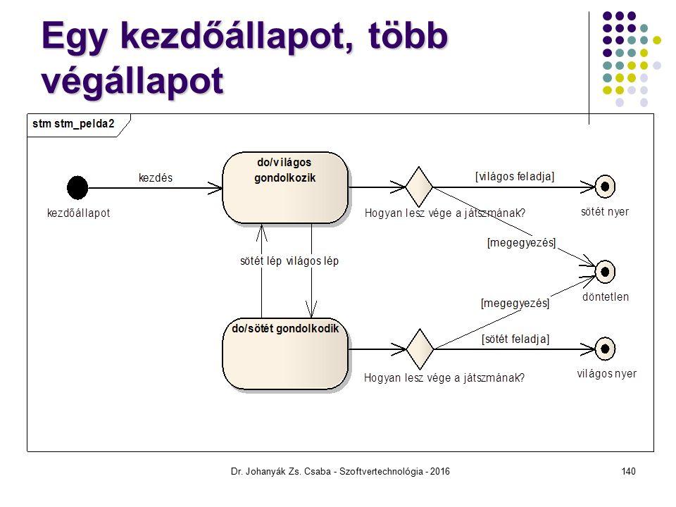 Egy kezdőállapot, több végállapot Dr. Johanyák Zs. Csaba - Szoftvertechnológia - 2016140