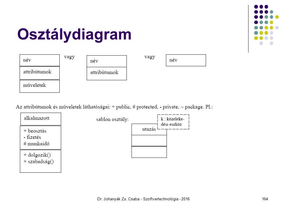 Dr. Johanyák Zs. Csaba - Szoftvertechnológia - 2016 Osztálydiagram 164