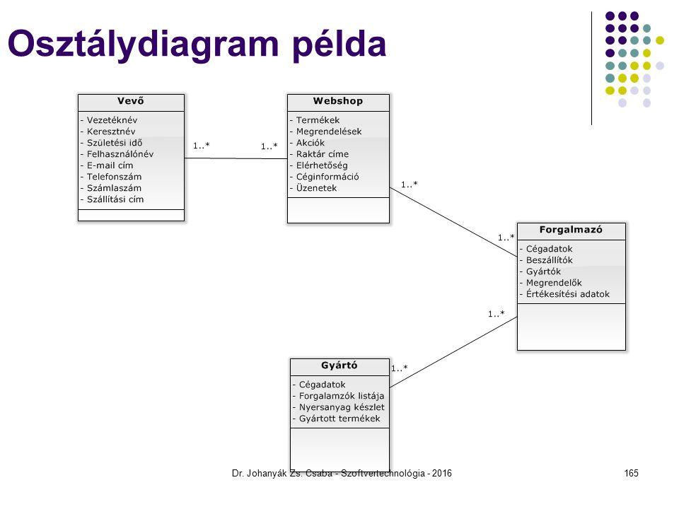 Osztálydiagram példa Dr. Johanyák Zs. Csaba - Szoftvertechnológia - 2016165