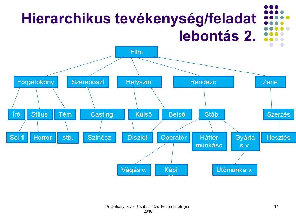 Hierarchikus tevékenység/feladat lebontás 2.Film Forgatóköny v StílusÍróTém a Sci-fiHorrorstb.