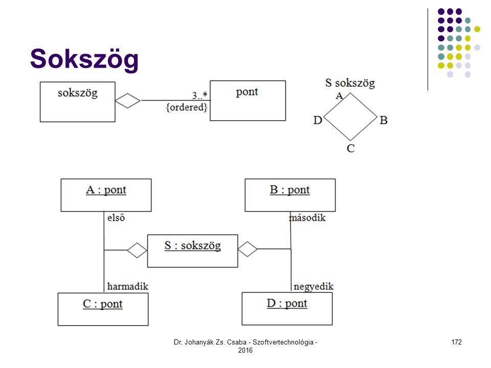 Sokszög Dr. Johanyák Zs. Csaba - Szoftvertechnológia - 2016 172