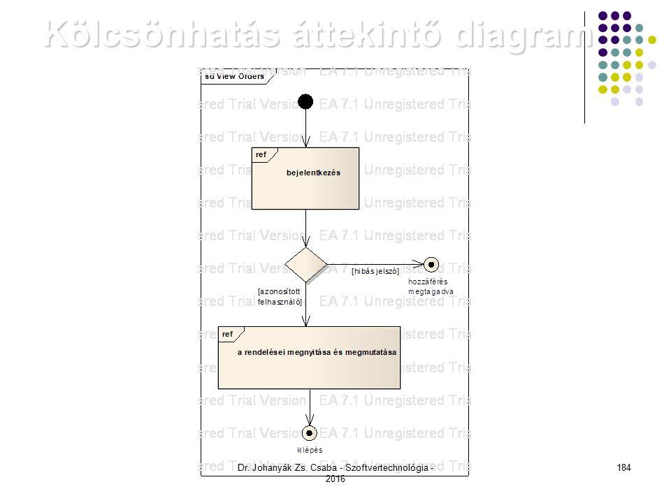 Kölcsönhatás áttekintő diagram Dr. Johanyák Zs. Csaba - Szoftvertechnológia - 2016 184