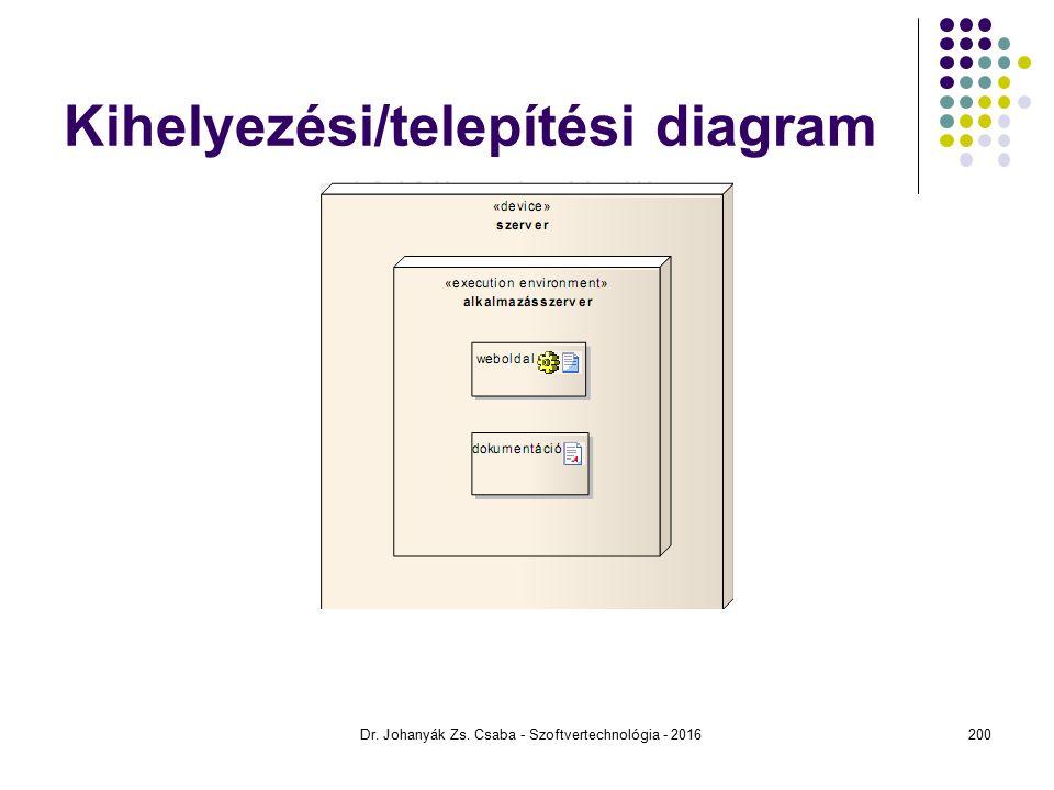 Dr. Johanyák Zs. Csaba - Szoftvertechnológia - 2016 Kihelyezési/telepítési diagram 200