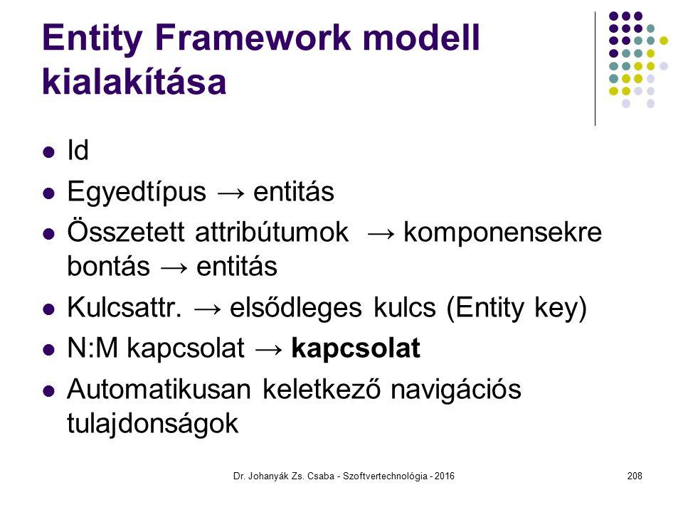 Entity Framework modell kialakítása Id Egyedtípus → entitás Összetett attribútumok → komponensekre bontás → entitás Kulcsattr.