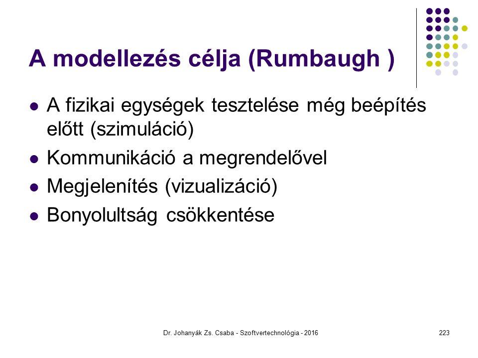 A modellezés célja (Rumbaugh ) A fizikai egységek tesztelése még beépítés előtt (szimuláció) Kommunikáció a megrendelővel Megjelenítés (vizualizáció) Bonyolultság csökkentése Dr.