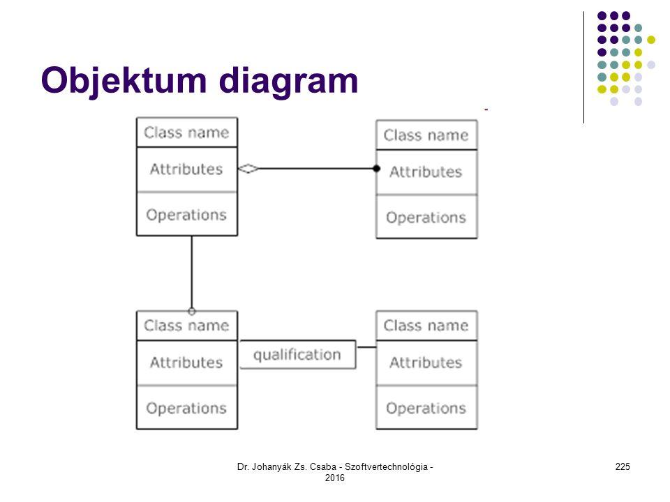 Dr. Johanyák Zs. Csaba - Szoftvertechnológia - 2016 Objektum diagram 225