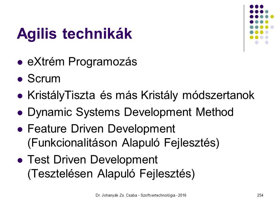 Agilis technikák eXtrém Programozás Scrum KristályTiszta és más Kristály módszertanok Dynamic Systems Development Method Feature Driven Development (Funkcionalitáson Alapuló Fejlesztés) Test Driven Development (Tesztelésen Alapuló Fejlesztés) Dr.