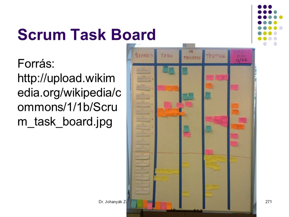 Scrum Task Board Forrás: http://upload.wikim edia.org/wikipedia/c ommons/1/1b/Scru m_task_board.jpg Dr.
