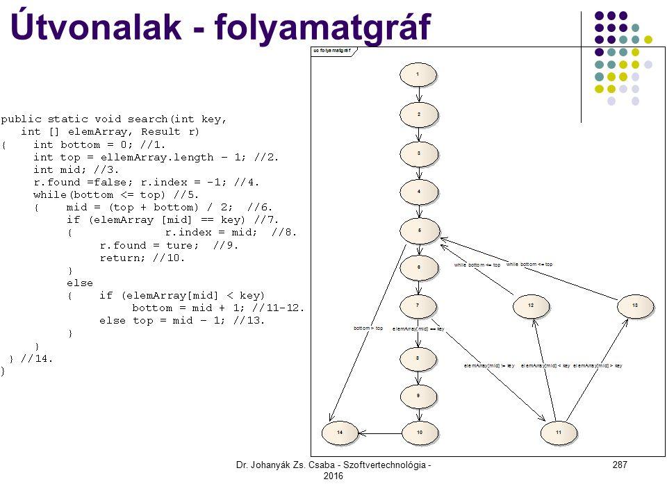 Dr. Johanyák Zs. Csaba - Szoftvertechnológia - 2016 Útvonalak - folyamatgráf 287