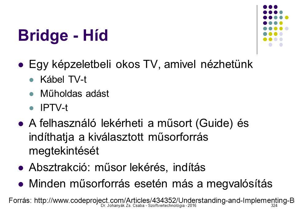 Bridge - Híd Egy képzeletbeli okos TV, amivel nézhetünk Kábel TV-t Műholdas adást IPTV-t A felhasználó lekérheti a műsort (Guide) és indíthatja a kiválasztott műsorforrás megtekintését Absztrakció: műsor lekérés, indítás Minden műsorforrás esetén más a megvalósítás Dr.