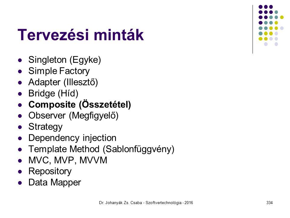 Tervezési minták Singleton (Egyke) Simple Factory Adapter (Illesztő) Bridge (Híd) Composite (Összetétel) Observer (Megfigyelő) Strategy Dependency injection Template Method (Sablonfüggvény) MVC, MVP, MVVM Repository Data Mapper Dr.