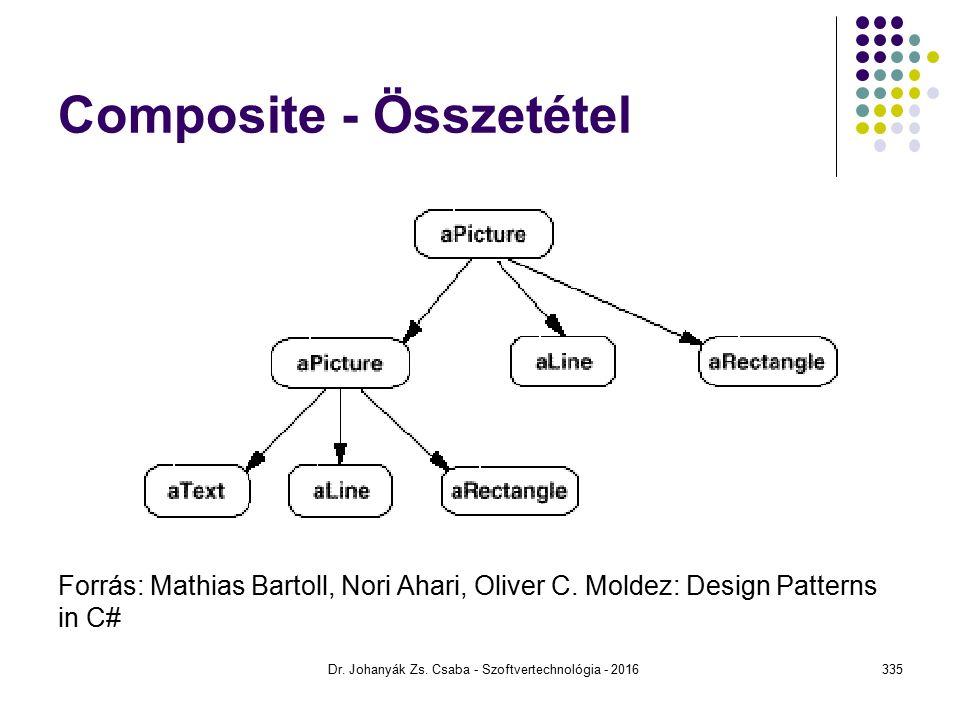Composite - Összetétel Forrás: Mathias Bartoll, Nori Ahari, Oliver C.