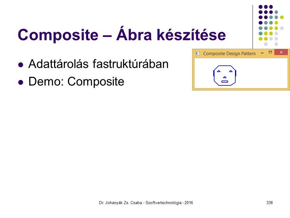 Composite – Ábra készítése Adattárolás fastruktúrában Demo: Composite Dr.