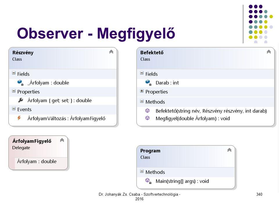 Observer - Megfigyelő Dr. Johanyák Zs. Csaba - Szoftvertechnológia - 2016 340