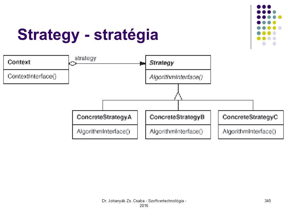 Strategy - stratégia Dr. Johanyák Zs. Csaba - Szoftvertechnológia - 2016 345