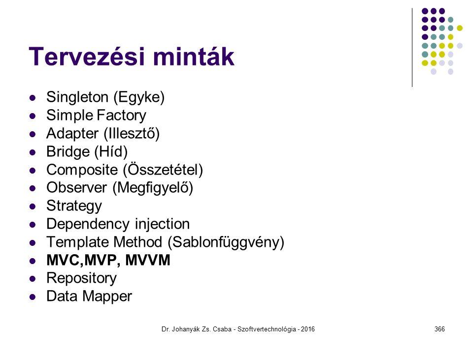 Tervezési minták Singleton (Egyke) Simple Factory Adapter (Illesztő) Bridge (Híd) Composite (Összetétel) Observer (Megfigyelő) Strategy Dependency injection Template Method (Sablonfüggvény) MVC,MVP, MVVM Repository Data Mapper Dr.