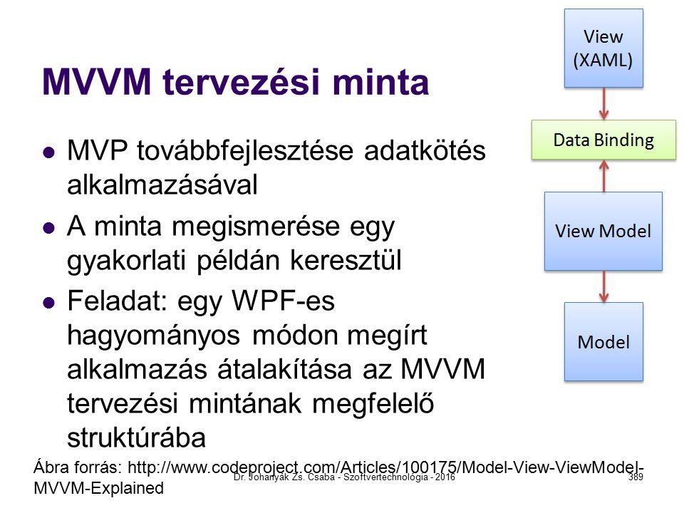 MVVM tervezési minta MVP továbbfejlesztése adatkötés alkalmazásával A minta megismerése egy gyakorlati példán keresztül Feladat: egy WPF-es hagyományos módon megírt alkalmazás átalakítása az MVVM tervezési mintának megfelelő struktúrába Dr.