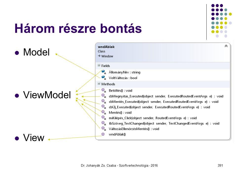 Három részre bontás Model ViewModel View Dr. Johanyák Zs. Csaba - Szoftvertechnológia - 2016391