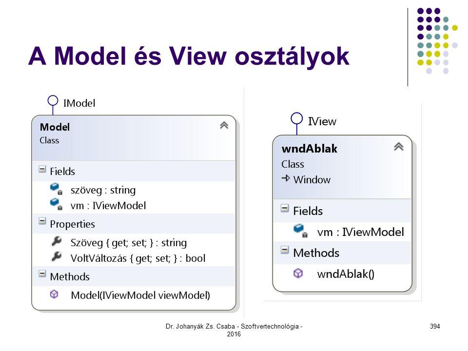A Model és View osztályok Dr. Johanyák Zs. Csaba - Szoftvertechnológia - 2016 394