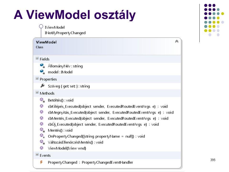 A ViewModel osztály Dr. Johanyák Zs. Csaba - Szoftvertechnológia - 2016 395