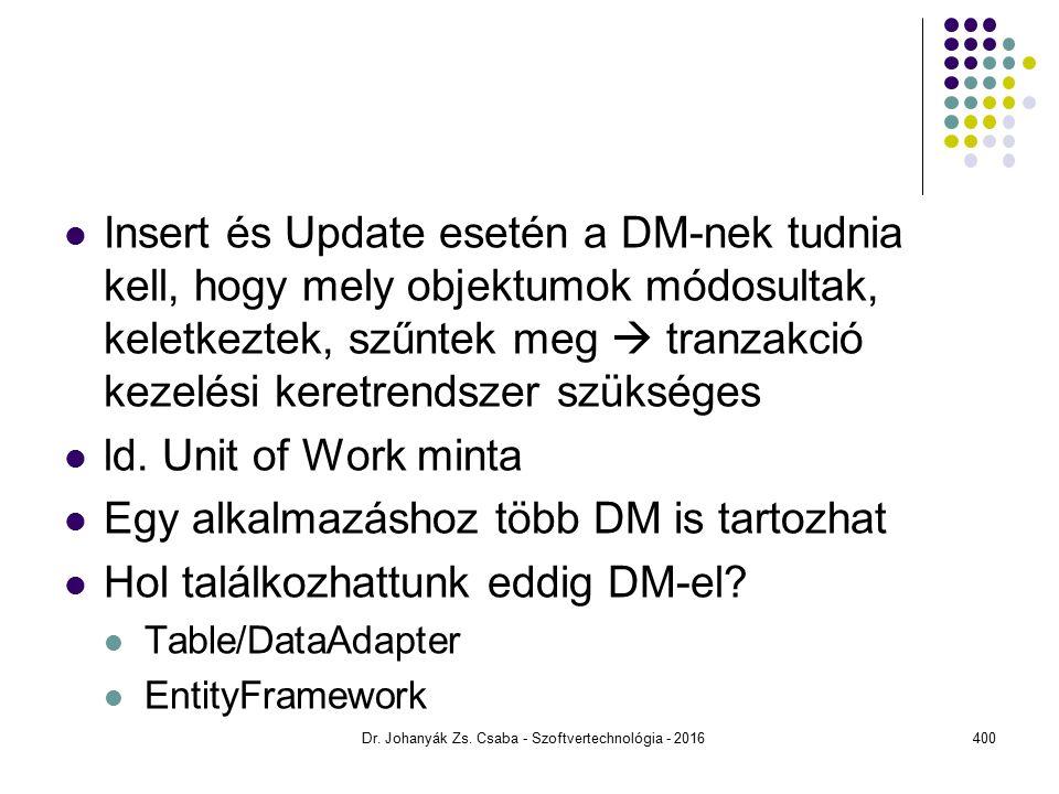 Insert és Update esetén a DM-nek tudnia kell, hogy mely objektumok módosultak, keletkeztek, szűntek meg  tranzakció kezelési keretrendszer szükséges ld.