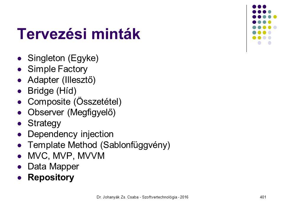 Tervezési minták Singleton (Egyke) Simple Factory Adapter (Illesztő) Bridge (Híd) Composite (Összetétel) Observer (Megfigyelő) Strategy Dependency injection Template Method (Sablonfüggvény) MVC, MVP, MVVM Data Mapper Repository Dr.