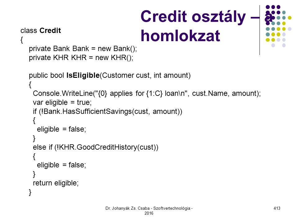 Credit osztály – a homlokzat Dr.Johanyák Zs.