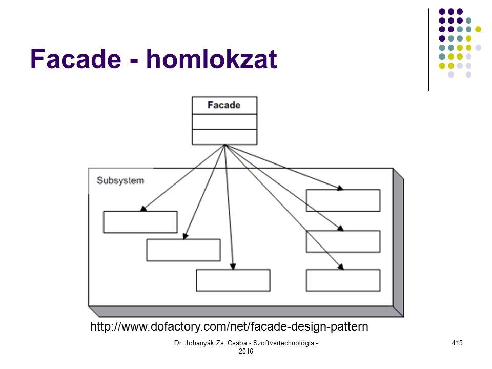 Facade - homlokzat Dr.Johanyák Zs.