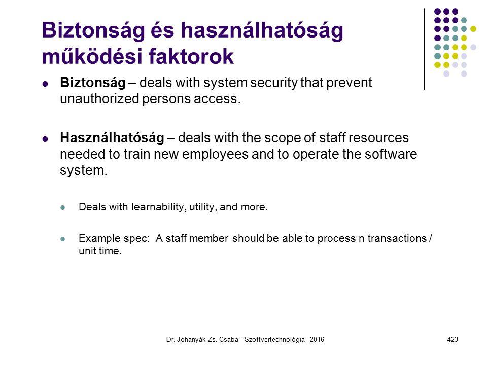 Biztonság és használhatóság működési faktorok Biztonság – deals with system security that prevent unauthorized persons access.