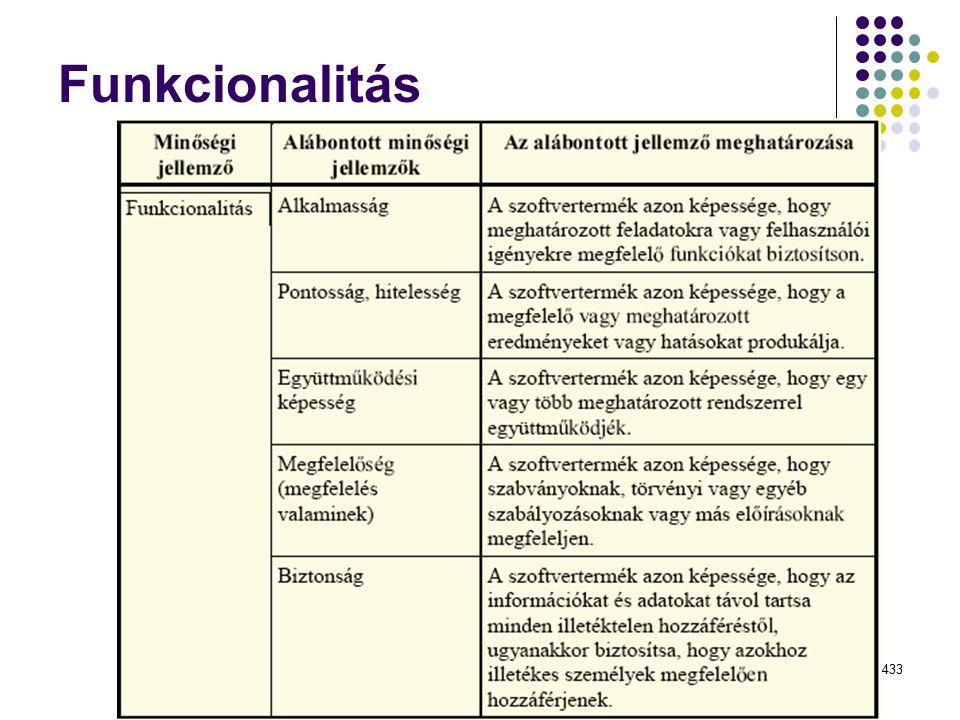 Funkcionalitás Dr. Johanyák Zs. Csaba - Szoftvertechnológia - 2016433