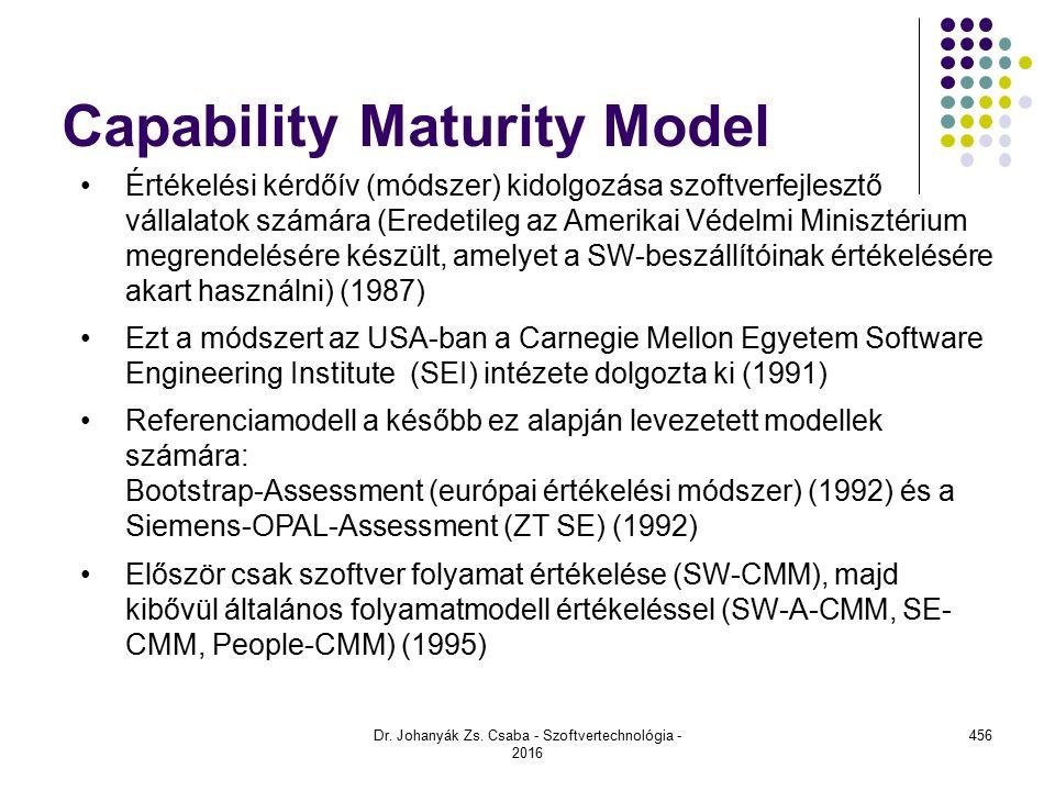 Capability Maturity Model Dr.Johanyák Zs.