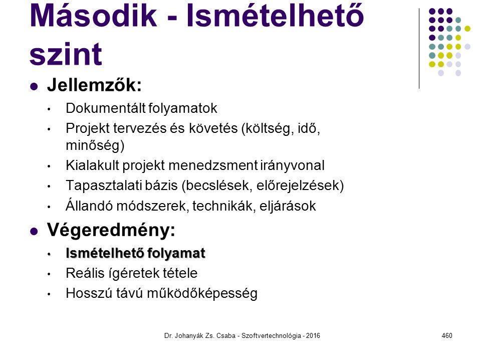 Második - Ismételhető szint Jellemzők: Dokumentált folyamatok Projekt tervezés és követés (költség, idő, minőség) Kialakult projekt menedzsment irányvonal Tapasztalati bázis (becslések, előrejelzések) Állandó módszerek, technikák, eljárások Végeredmény: Ismételhető folyamat Ismételhető folyamat Reális ígéretek tétele Hosszú távú működőképesség Dr.