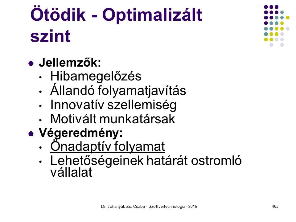 Ötödik - Optimalizált szint Jellemzők: Hibamegelőzés Állandó folyamatjavítás Innovatív szellemiség Motivált munkatársak Végeredmény: Önadaptív folyamat Lehetőségeinek határát ostromló vállalat Dr.