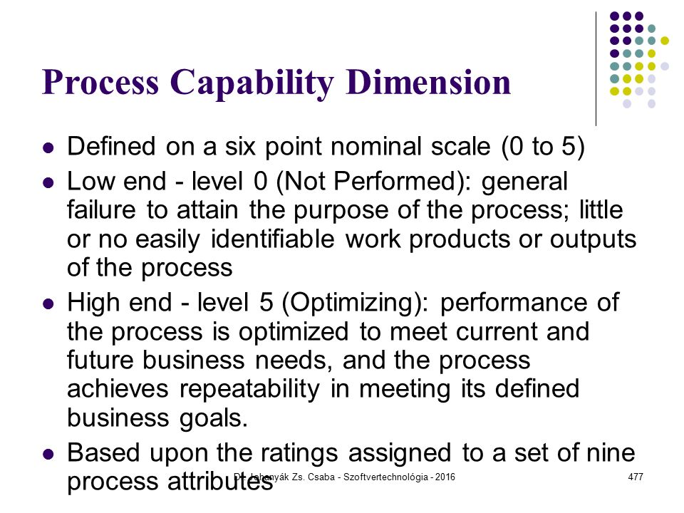 Process Capability Dimension Defined on a six point nominal scale (0 to 5) Low end - level 0 (Not Performed): general failure to attain the purpose of the process; little or no easily identifiable work products or outputs of the process High end - level 5 (Optimizing): performance of the process is optimized to meet current and future business needs, and the process achieves repeatability in meeting its defined business goals.