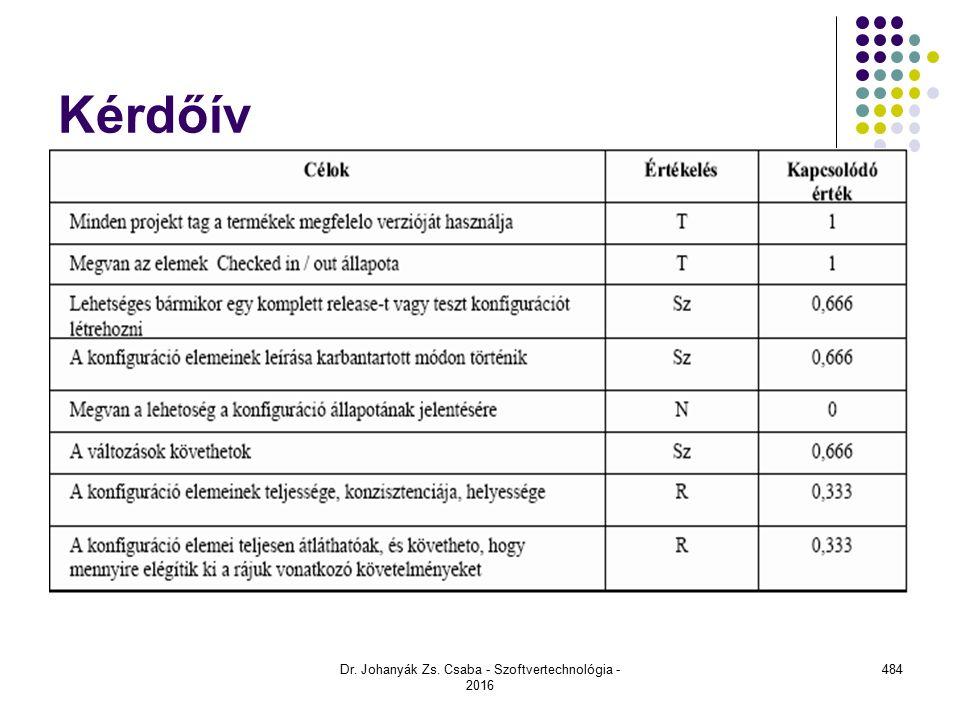 Kérdőív Dr. Johanyák Zs. Csaba - Szoftvertechnológia - 2016 484