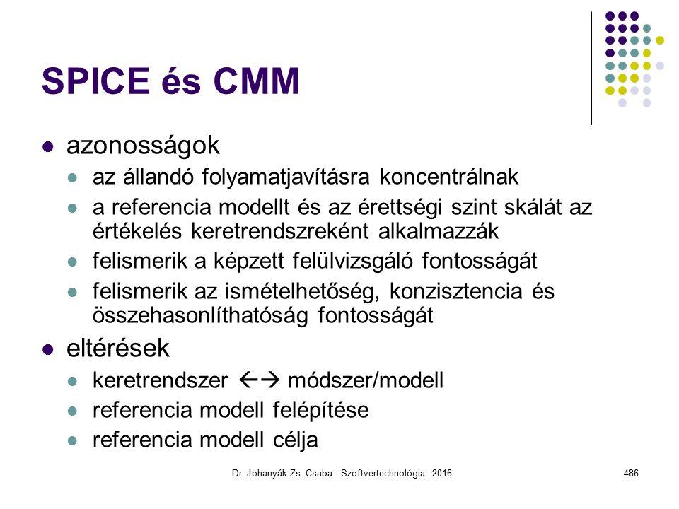 SPICE és CMM azonosságok az állandó folyamatjavításra koncentrálnak a referencia modellt és az érettségi szint skálát az értékelés keretrendszreként alkalmazzák felismerik a képzett felülvizsgáló fontosságát felismerik az ismételhetőség, konzisztencia és összehasonlíthatóság fontosságát eltérések keretrendszer  módszer/modell referencia modell felépítése referencia modell célja Dr.