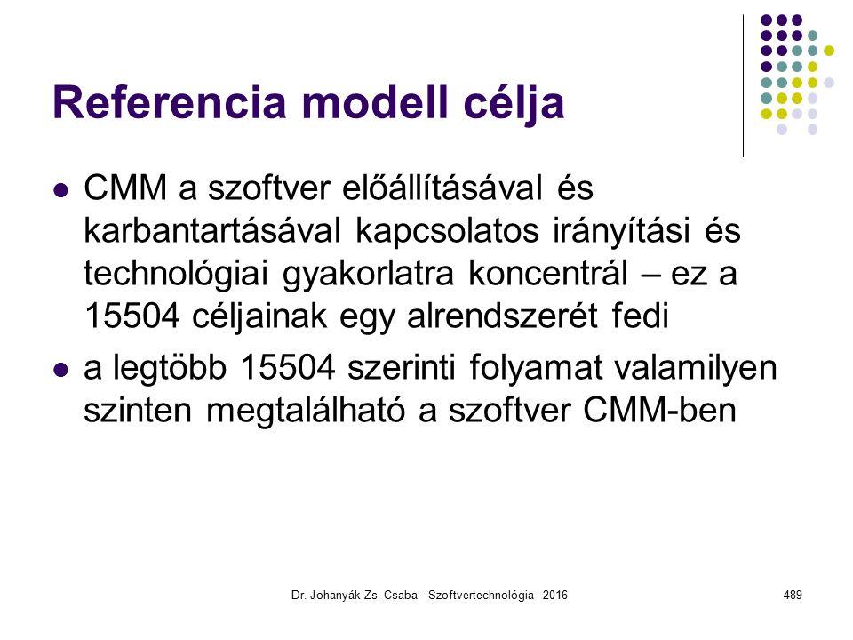 Referencia modell célja CMM a szoftver előállításával és karbantartásával kapcsolatos irányítási és technológiai gyakorlatra koncentrál – ez a 15504 céljainak egy alrendszerét fedi a legtöbb 15504 szerinti folyamat valamilyen szinten megtalálható a szoftver CMM-ben Dr.
