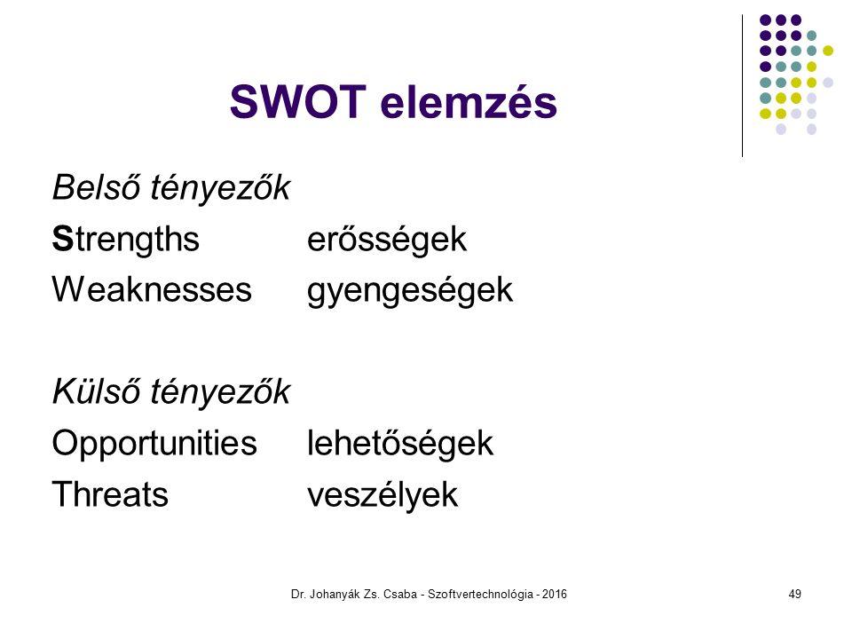 SWOT elemzés Belső tényezők Strengthserősségek Weaknessesgyengeségek Külső tényezők Opportunitieslehetőségek Threatsveszélyek Dr.